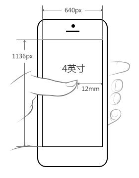手机 苹果手机 苹果iphone 5c(电信3g)  vivo y66(全网通) 5.
