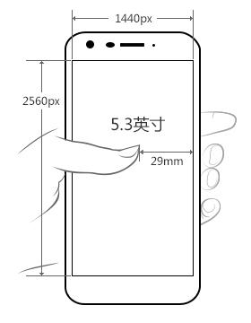 3英寸在3346款智能手机中,该屏幕尺寸大于 63%的手机
